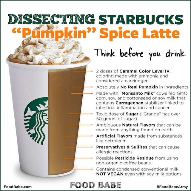 pumpkin latte wrong