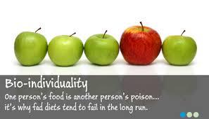bioindividuality2