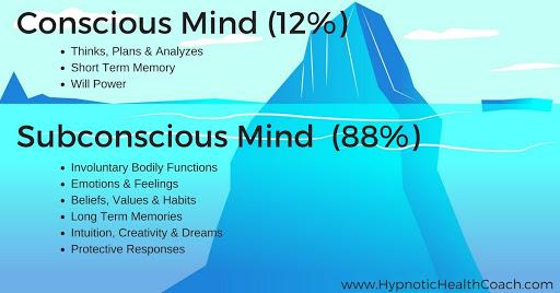 subconsciousmind